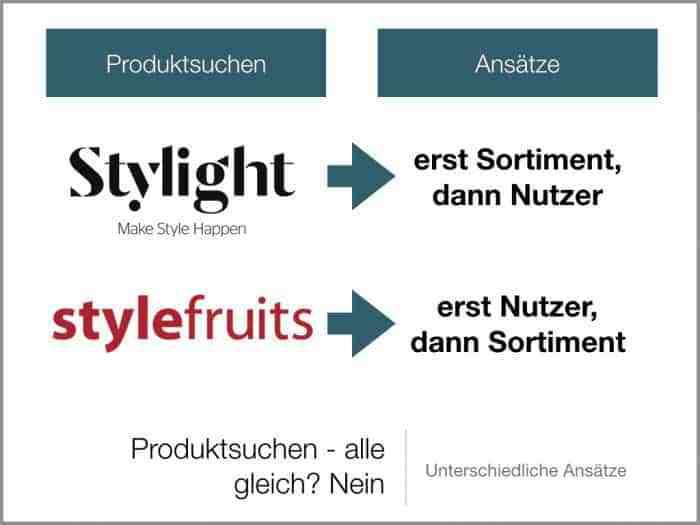 Produktsuchen - Ansätze