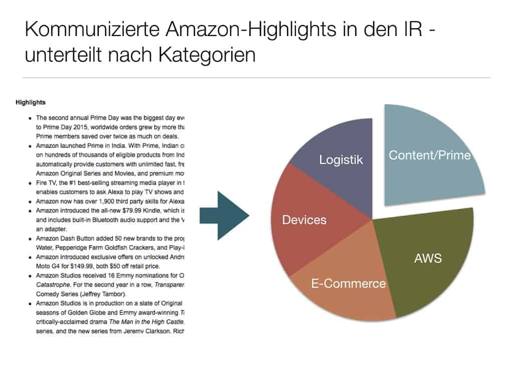 amazon_highlights